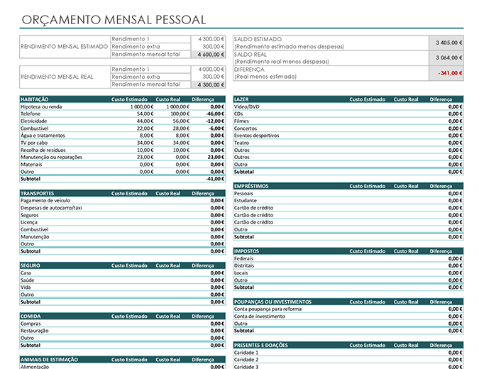 Orçamento mensal pessoal