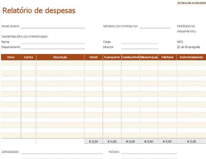 Relatório de despesas
