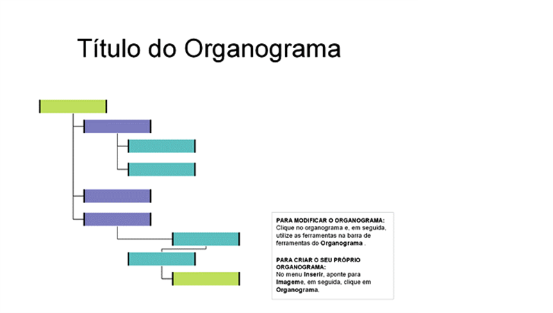 Organograma pendente à direita