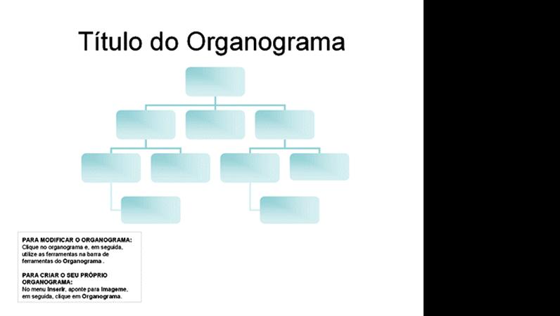 Organograma elementar