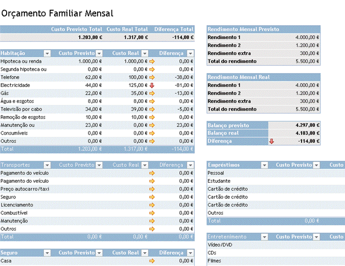 Orçamento Familiar Mensal