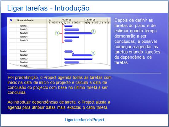 Apresentação de formação: Project 2007—Ligar Tarefas do projecto