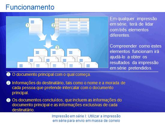 Apresentação de formação: Word 2007 - Correio Electrónico em Série I: Utilize a impressão em série para o envio de correio em massa