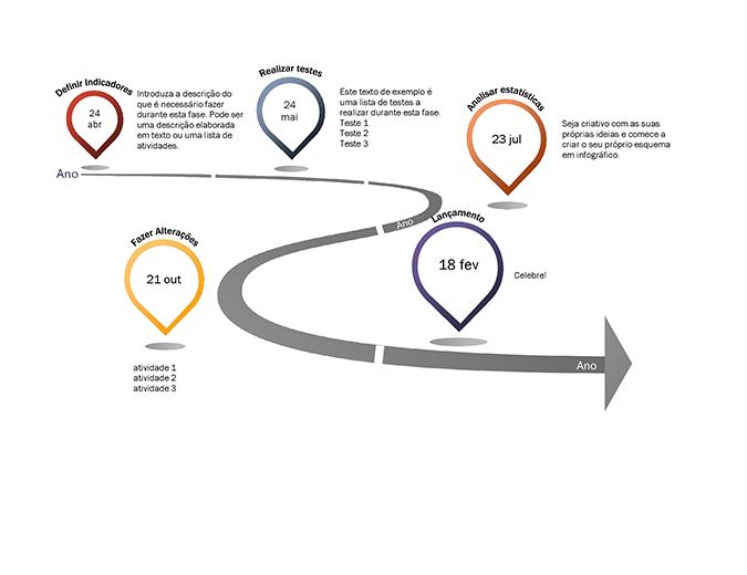 Linha cronológica em infográfico
