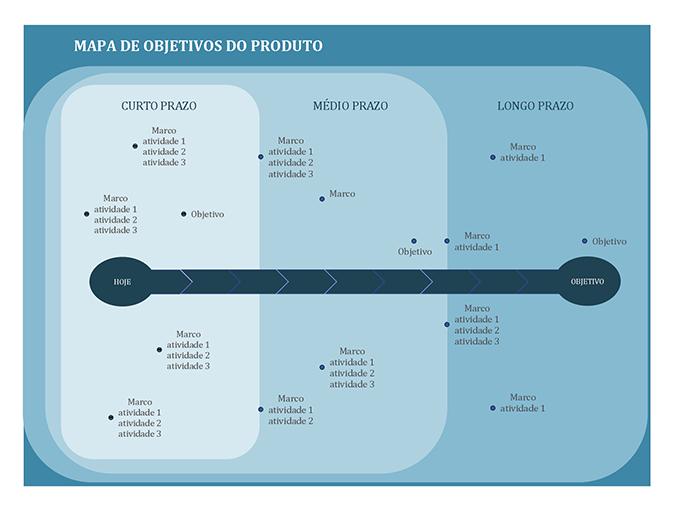 Mapa de gráficos de marcos