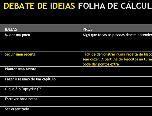 Folha de cálculo de debate de ideias