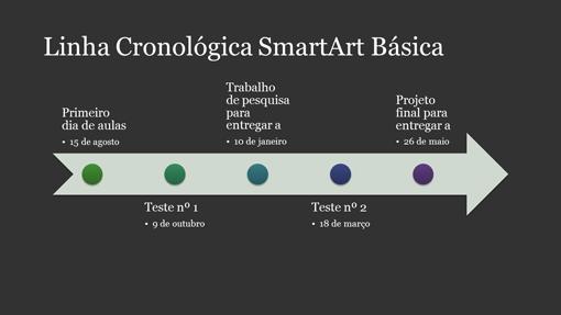 Diapositivo de diagrama SmartArt com linha cronológica (branco sobre cinzento escuro, ecrã panorâmico)