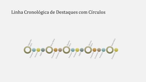 Diapositivo de linha cronológica de eventos (ecrã panorâmico)
