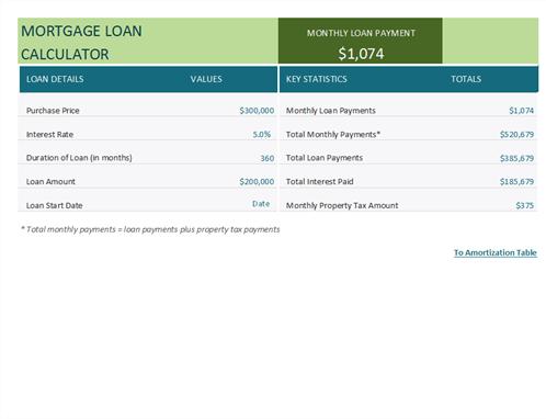 Calculadora de Empréstimo de Hipoteca