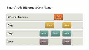 Organograma de hierarquia (ecrã panorâmico)