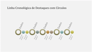 Linha cronológica de eventos (ecrã panorâmico)