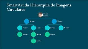 Diapositivo do Organograma da Hierarquia de Imagens Circulares (branco sobre azul), ecrã panorâmico