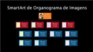 Diapositivo do Organograma de Imagens (multicores sobre preto), ecrã panorâmico