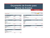 Orçamento para o evento