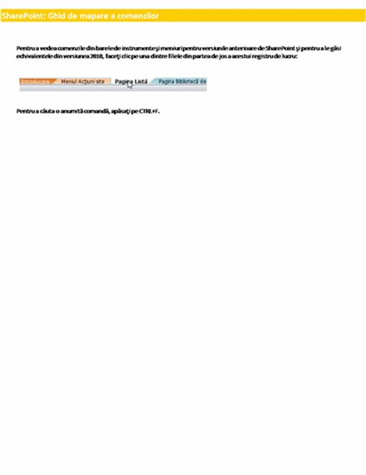 Registru de lucru de referință pentru panglica SharePoint Server