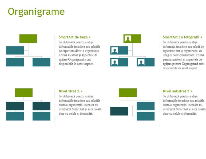 Organigrame (vizuale)