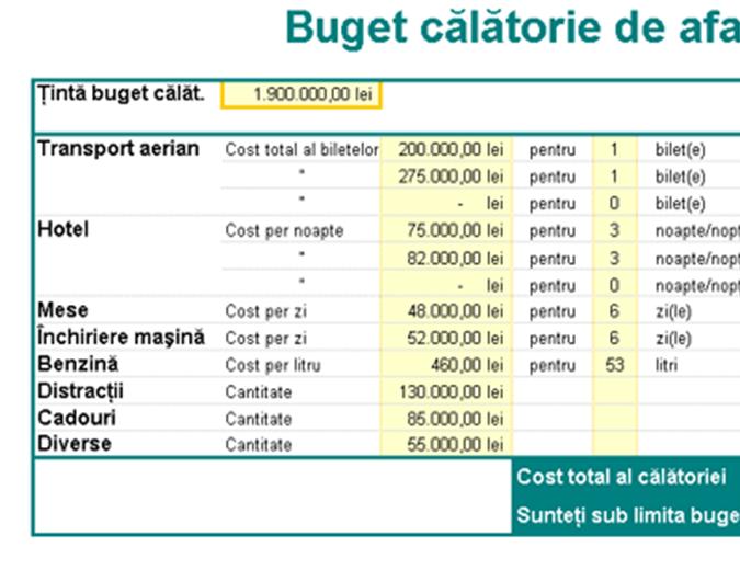 Buget călătorie de afaceri