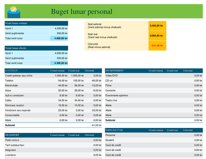 Buget lunar personal