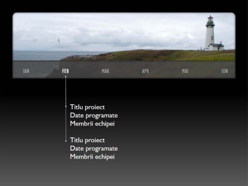 Grafic de cronologie cu imagini