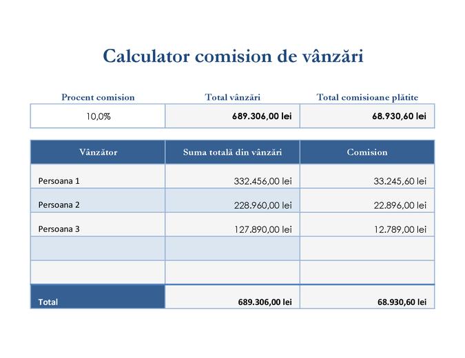 Calculator comision de vânzări