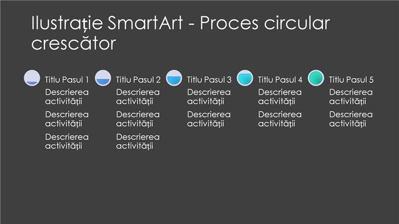 Diapozitiv ilustrație SmartArt - Proces circular crescător (gri și albastru pe negru), ecran lat