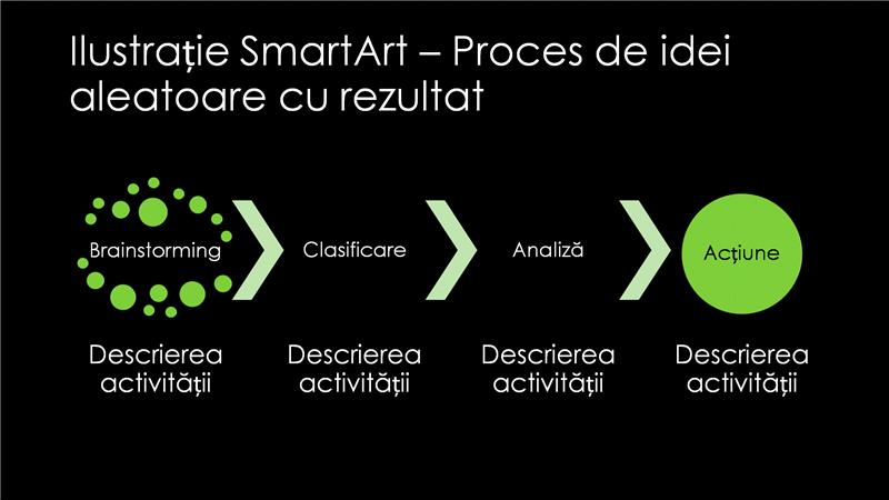 Diapozitiv ilustrație SmartArt - Proces de idei aleatoare cu rezultat (verde pe negru), ecran lat