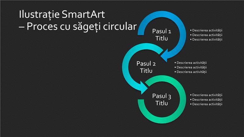 Diapozitiv ilustrație SmartArt - Proces cu săgeți circular (albastru-verde pe negru), ecran lat