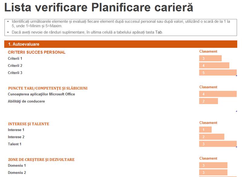 Lista verificare Planificare carieră