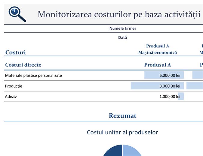 Monitorizarea costurilor pe baza activității