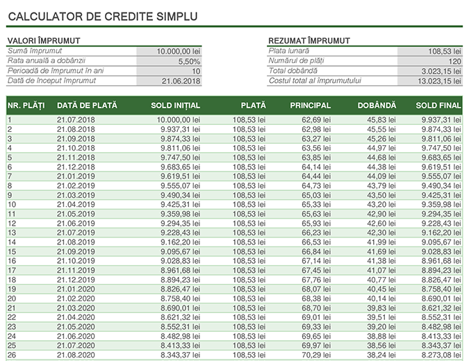 Calculator de credite