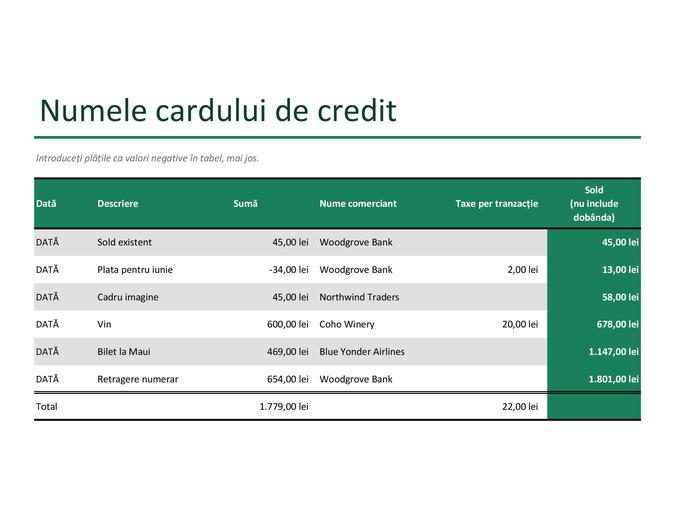 Jurnal card de credit