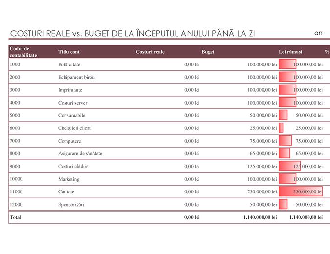 Registru general cu comparație bugetară