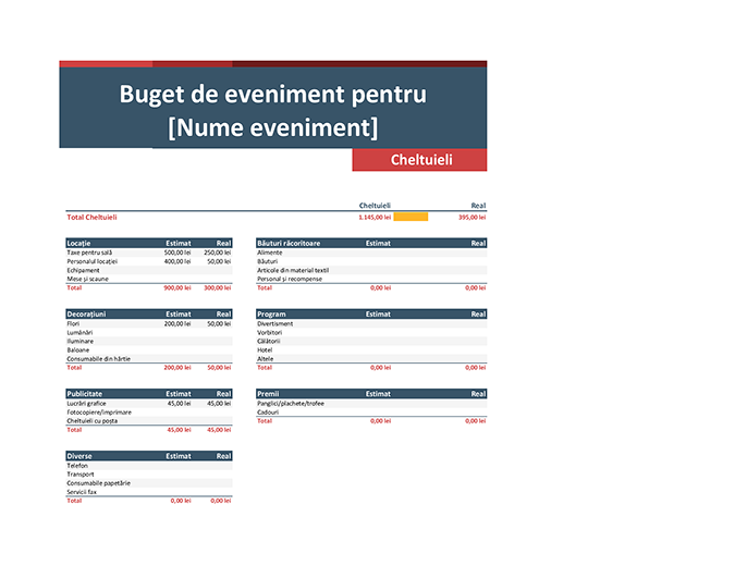 Buget de eveniment