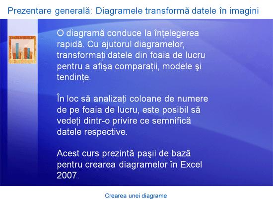 Prezentare de instruire: Excel 2007 - Crearea diagramelor