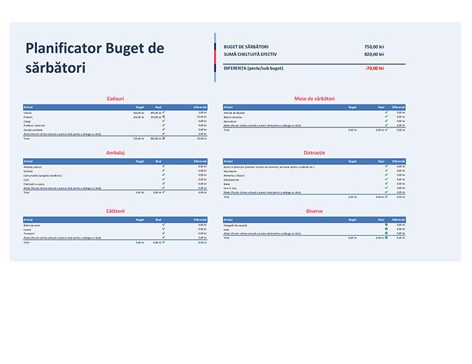 Planificator pentru bugetul de vacanță