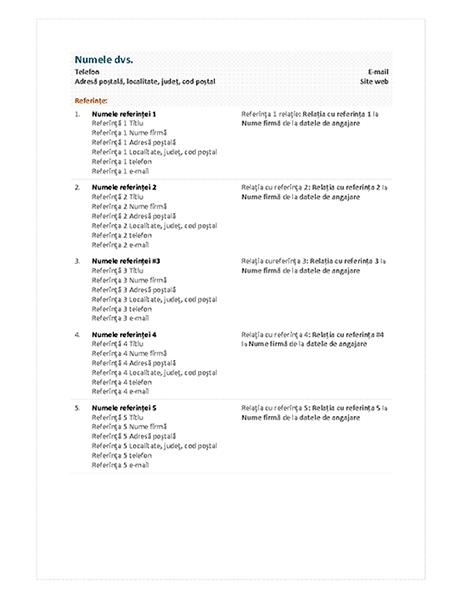 Foaie de referință CV funcțional