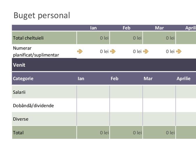 Buget personal simplu