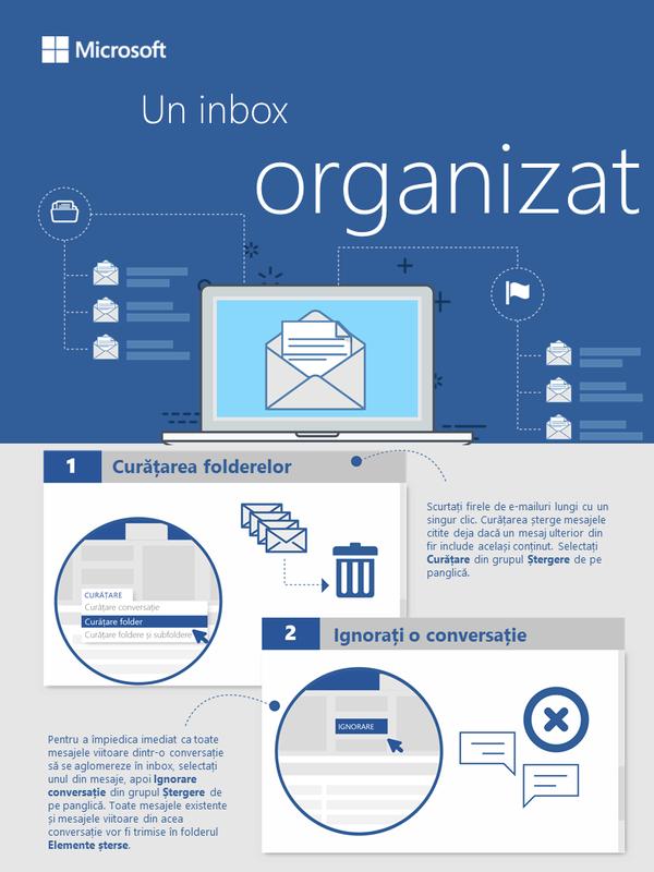 Un inbox organizat