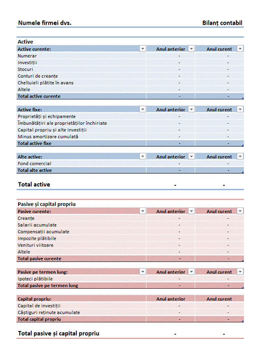 Bilanț contabil (simplu)