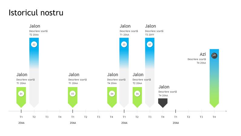 Cronologie jalon