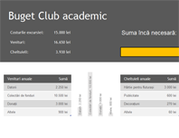 Buget Club academic