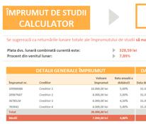 Calculator împrumut de studii