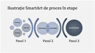 Ilustrație SmartArt de proces în etape (albastru deschis/închis), ecran lat