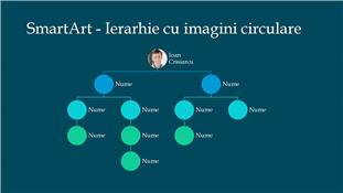 Diapozitiv organigramă ierarhie cu imagini circulară (alb pe albastru), ecran lat