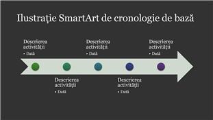 Ilustrație SmartArt de cronologie de bază (alb pe gri închis), ecran lat