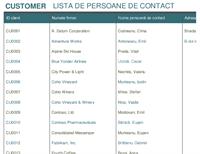 Listă de persoane de contact ale clienților