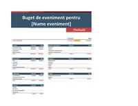 Bugetul evenimentului