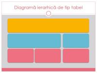 Diagramă ierarhică de tip tabel