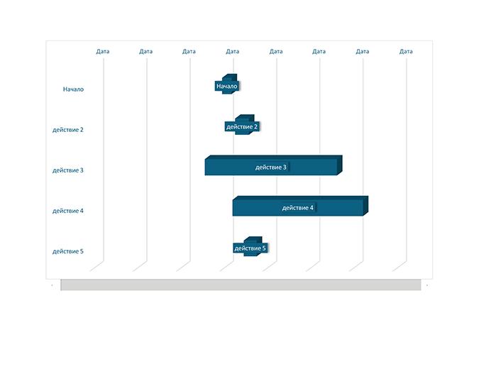 Диаграмма Ганта для проекта
