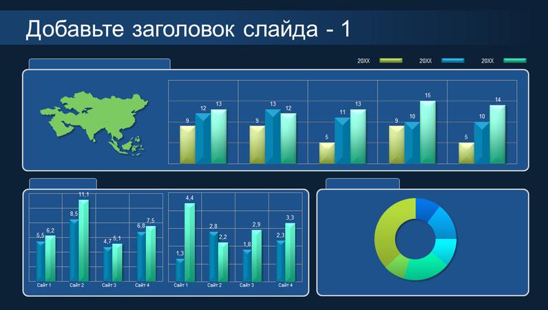 Мировая панель мониторинга с линейчатыми и круговой диаграммами.